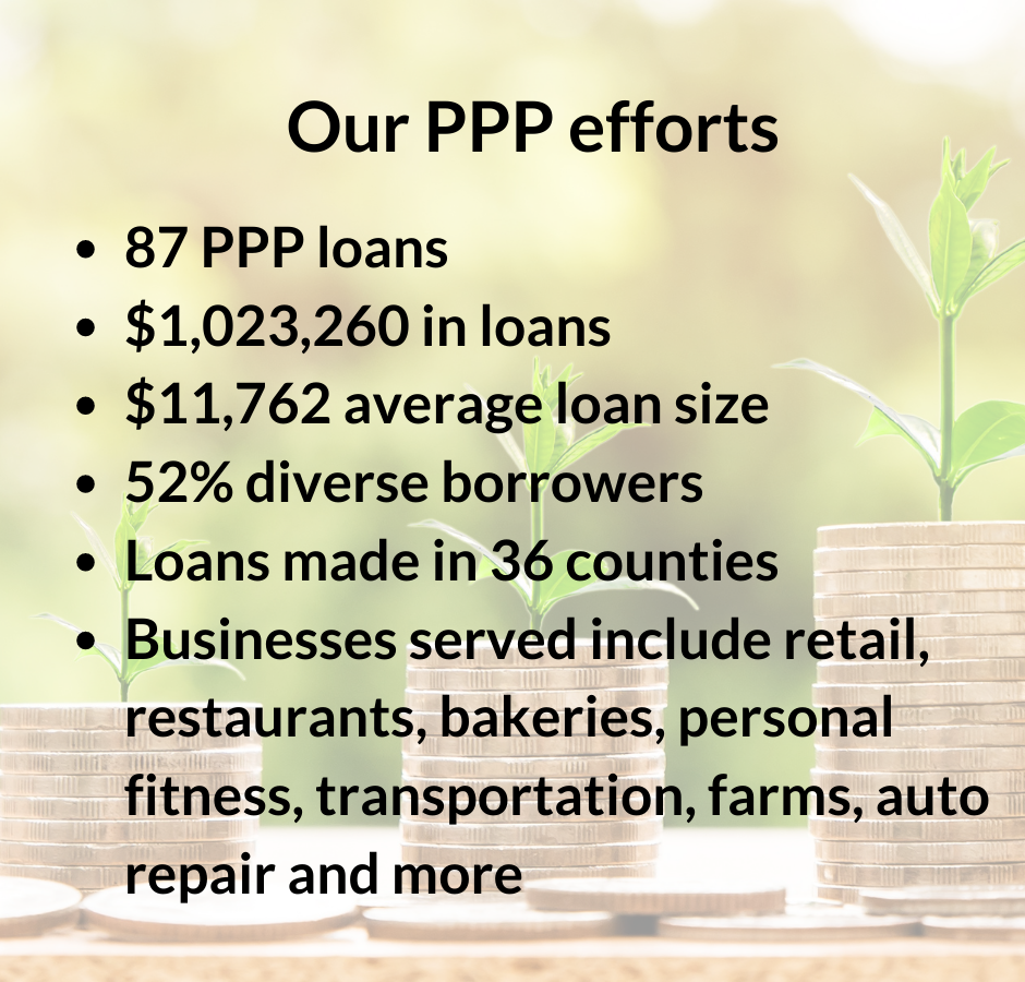 Our PPP Efforts
